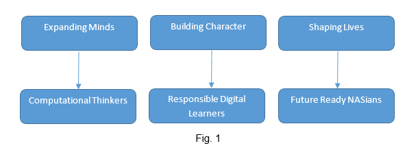 Ed Tech diagram 2.PNG